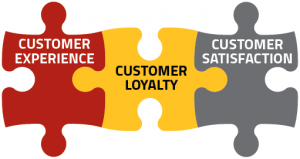 SHINE Customer Culture Experience